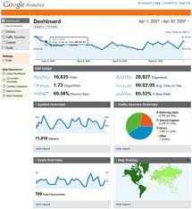 Poznaj Google Analytics